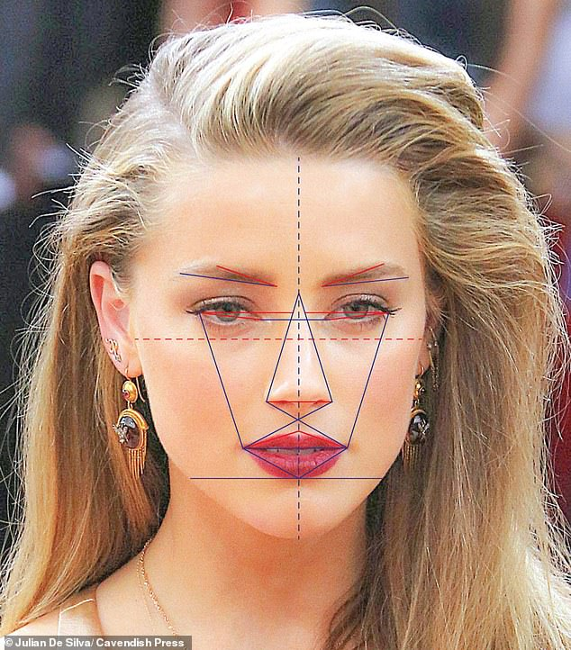 According to the research the most beautiful female celebrity is Johnny Depp's former wife Amber Heard who was found to be 91.8 per cent accurate to the Greek Golden Ratio of Beauty