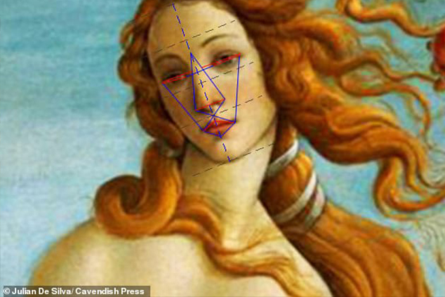 Pictured is a close-up of The Birth of Venus by Sandro Botticelli with a close-up graphic of Beauty of Phi research. Dr De Silva said she had the lowest scores for her eyebrows and chin